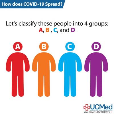 covidspread-01